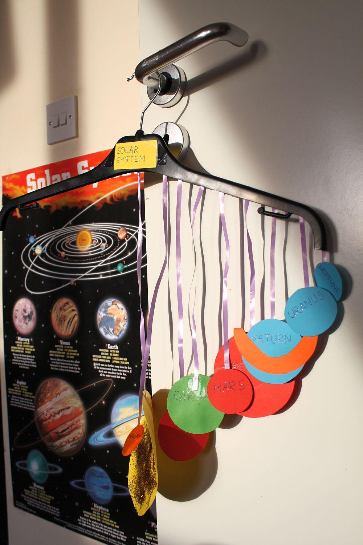 Solar System w naszym wykonaniu